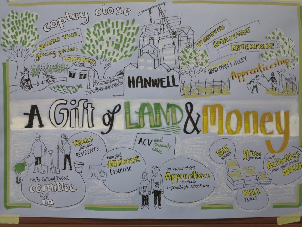Hanwell Big Local poster