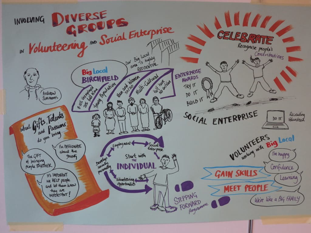 Involving diverse groups in volunteering and social enterprise